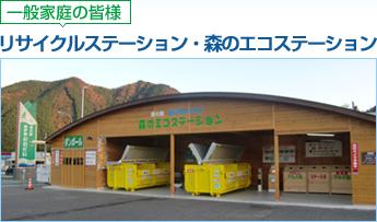 リサイクルステーション